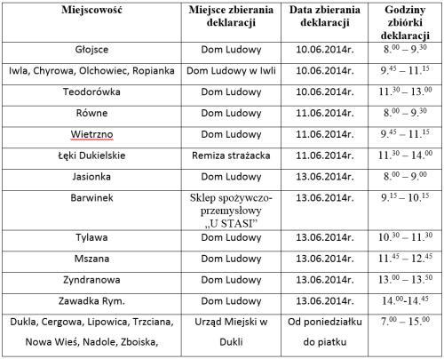 2014_nizsze_stawki_za_odpady_harmonogram